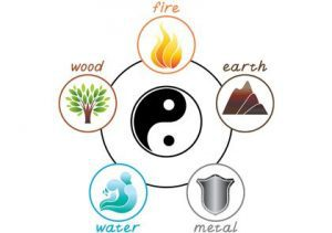 Five Elements - healingandhomeopathy.com